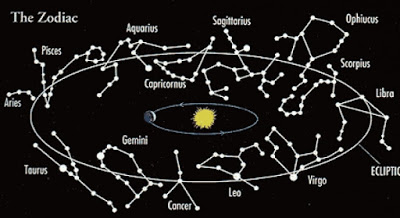esqueleto-zodiaco-constelacoes